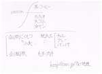 板書 地理 栽培条件 茶 コーヒー 201412 w600.jpg